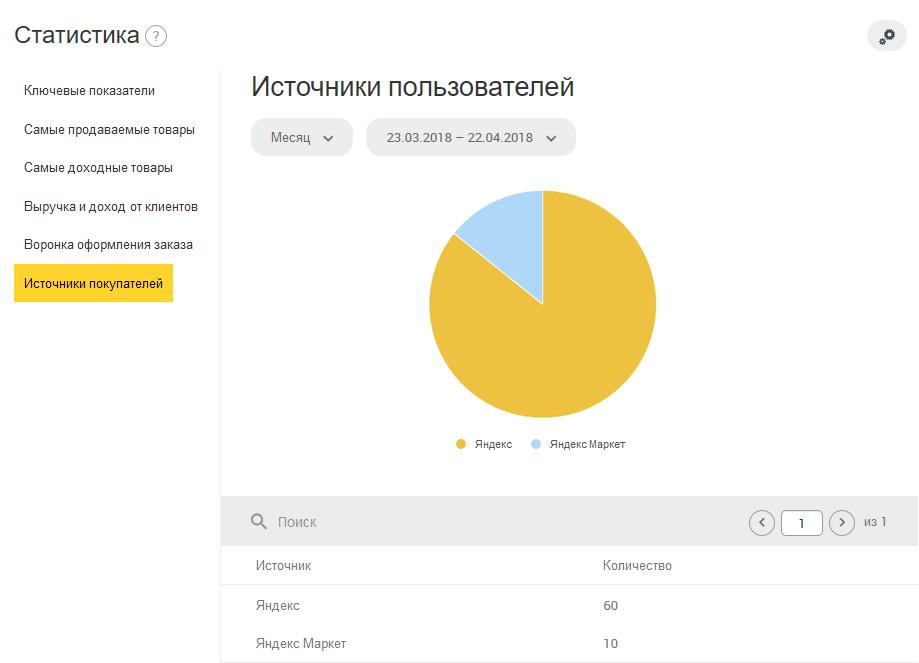 report_source